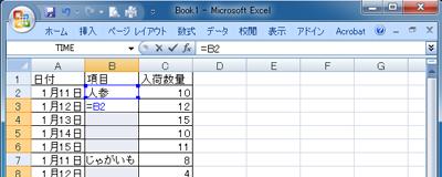 すきま表3